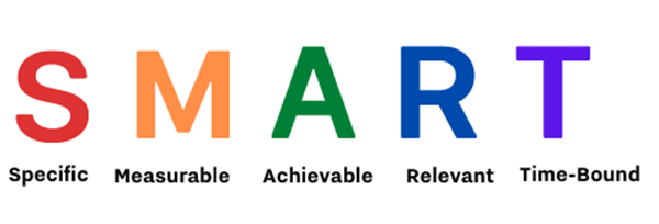 The acronym Smart